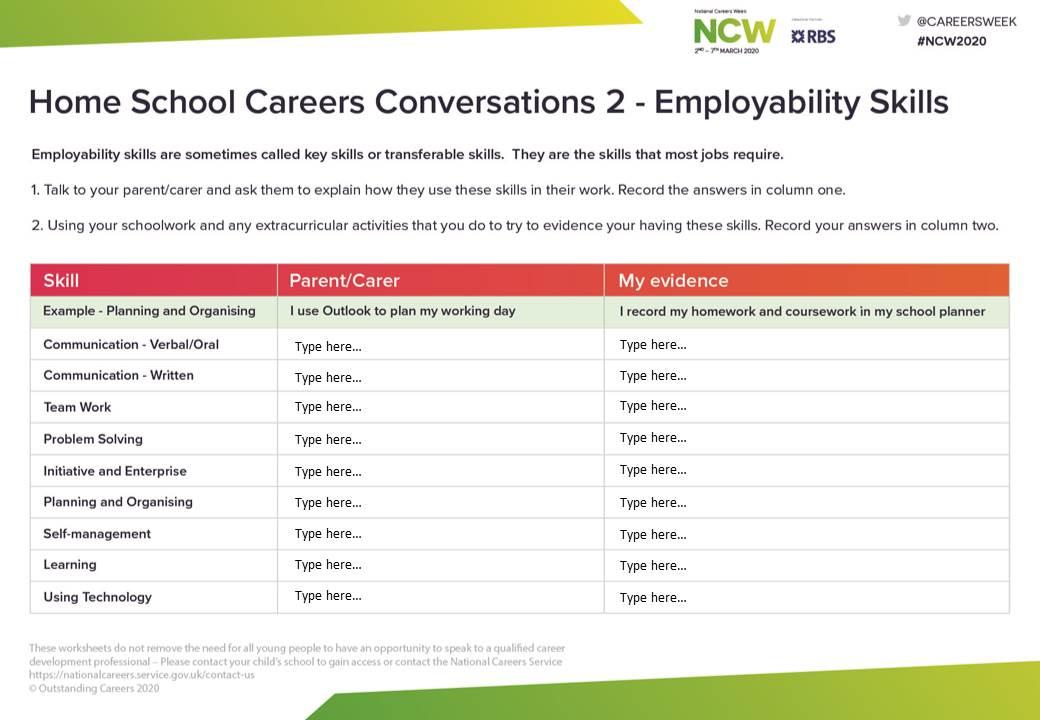 2 – Employability Skills
